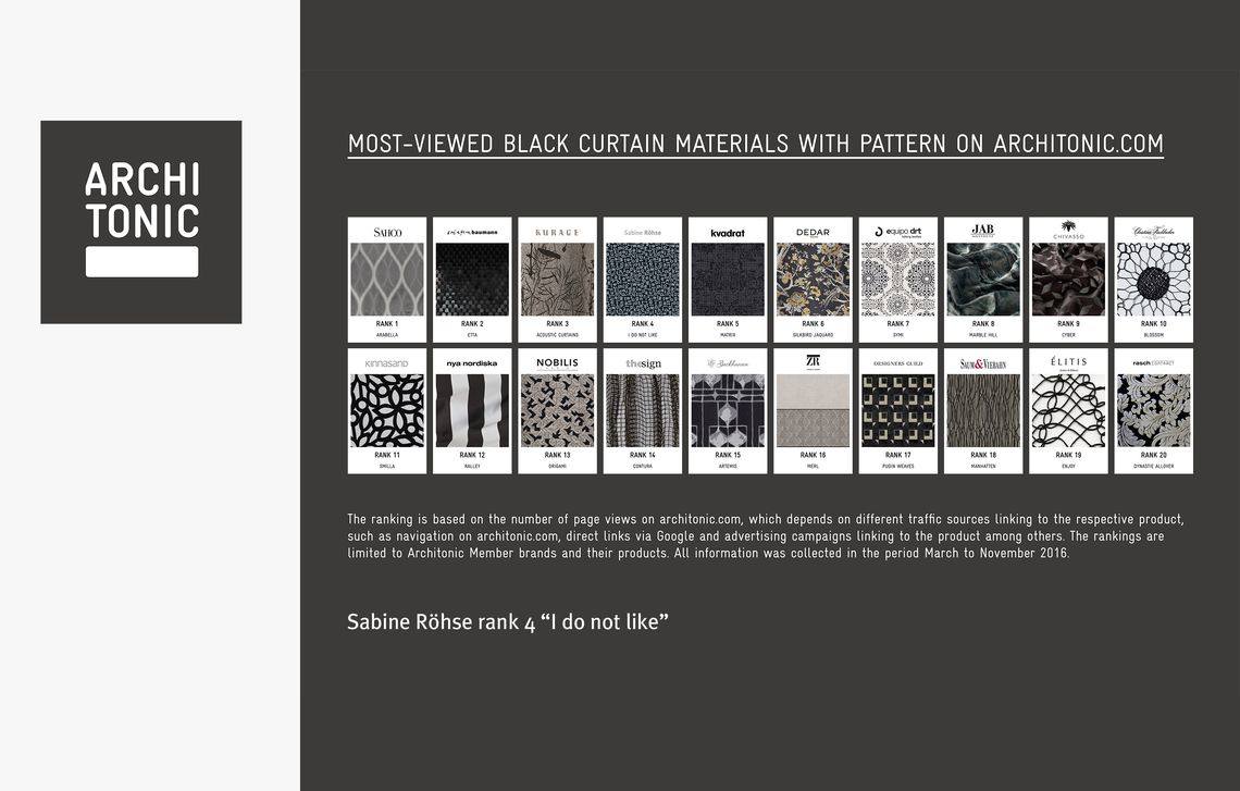 "Architonic TOP 20 BLACK CURTAIN, Sabine Röhse design ""solution"" rank 4"